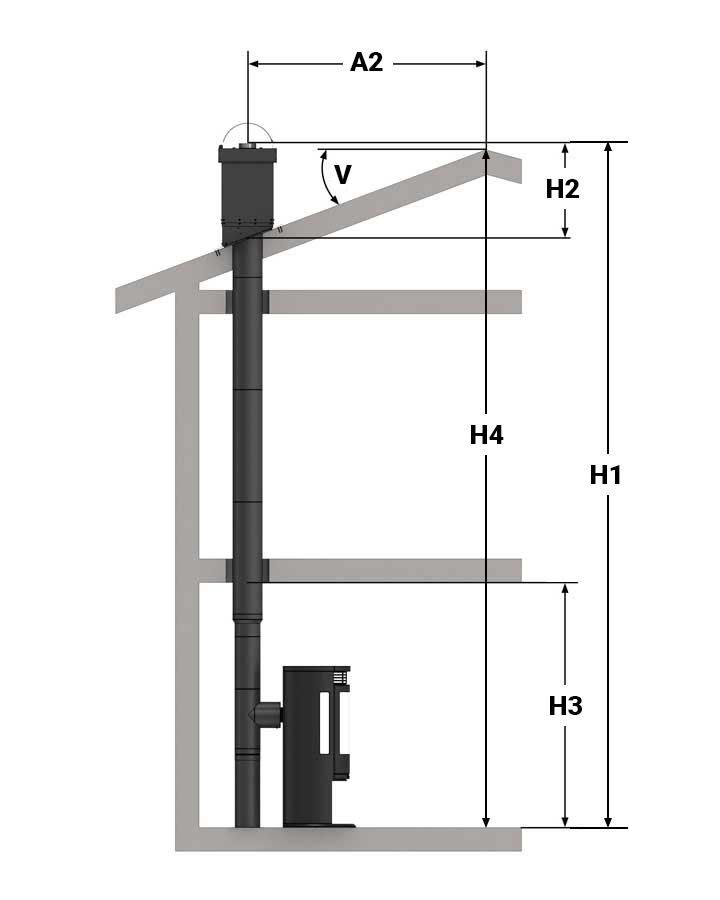 Illustrasjon av bakmontering med gulvstøtte, halvisolert pipe og tre etasjer