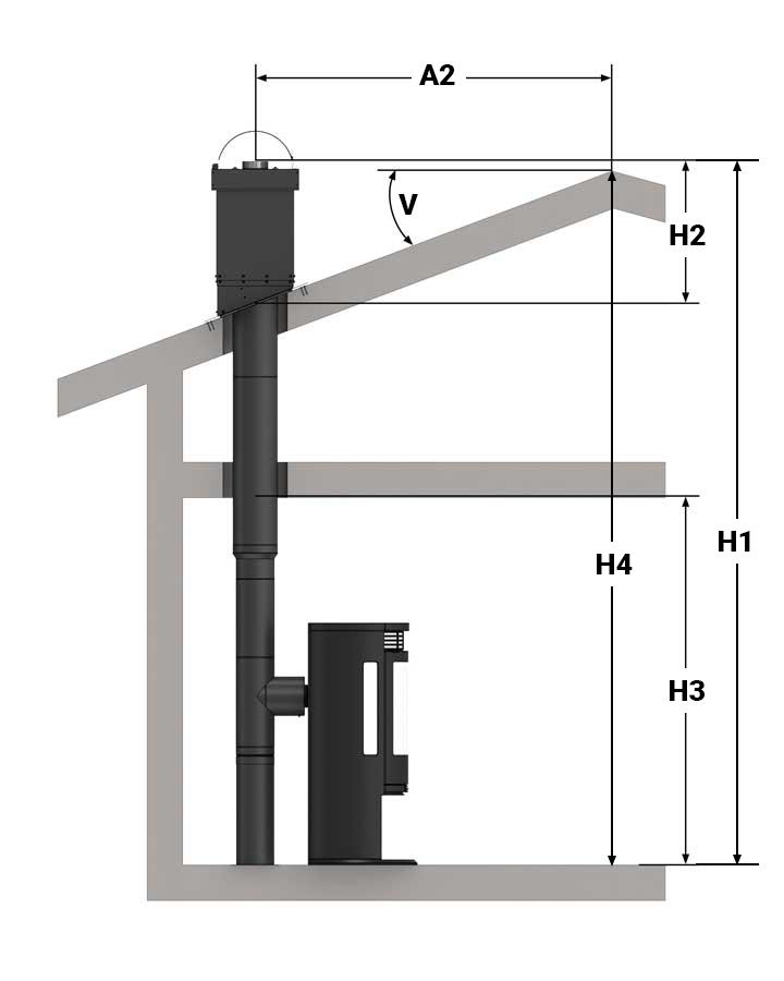 Illustrasjon av bakmontering med gulvstøtte, halvisolert pipe og to etasjer
