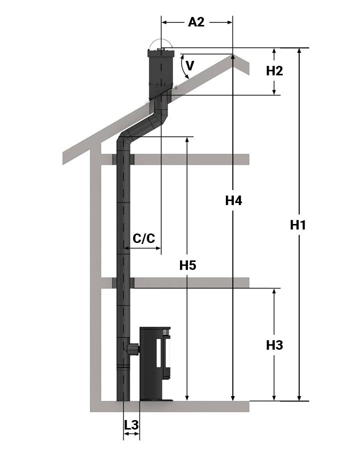 Illustrasjon av bakmontering med gulvstøtte, halvisolert pipe med sideforskyvning og tre etasjer