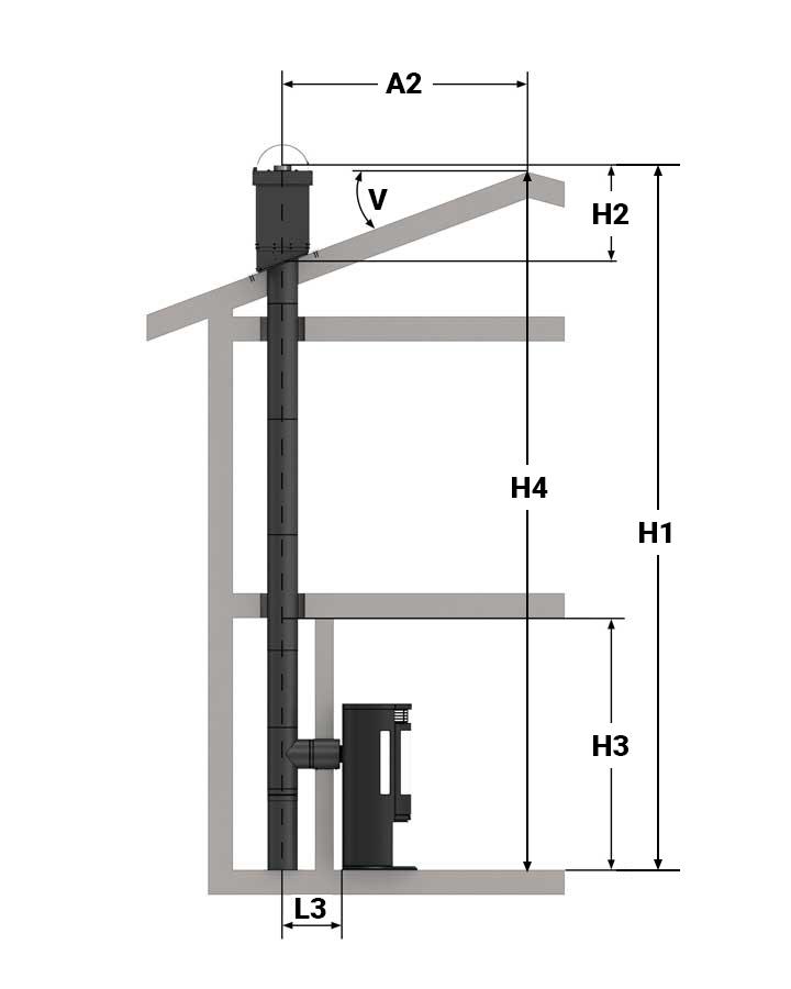 Illustrasjon av bakmontering gjennom innervegg, helisolert pipe og tre etasjer