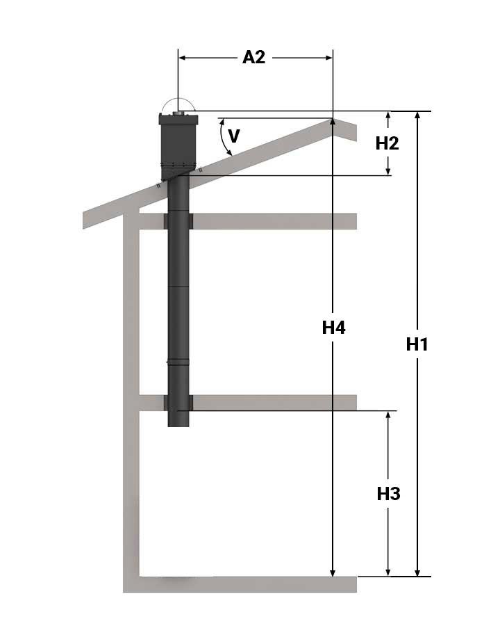 Illustrasjon av ettermontering, ventilert pipe og tre etasjer