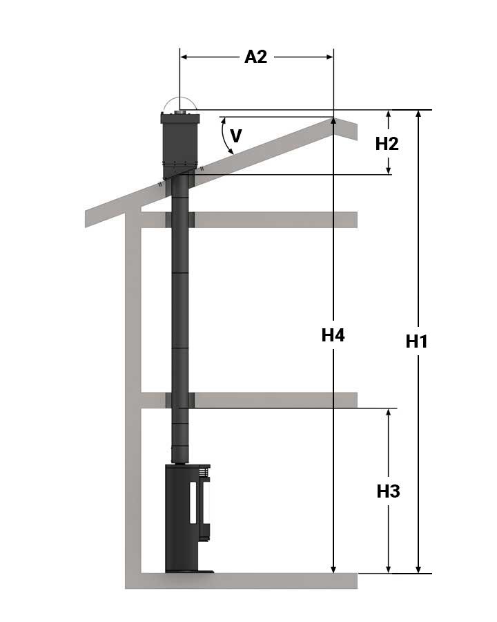 Illustrasjon av toppmontering, helisolert pipe og tre etasjer