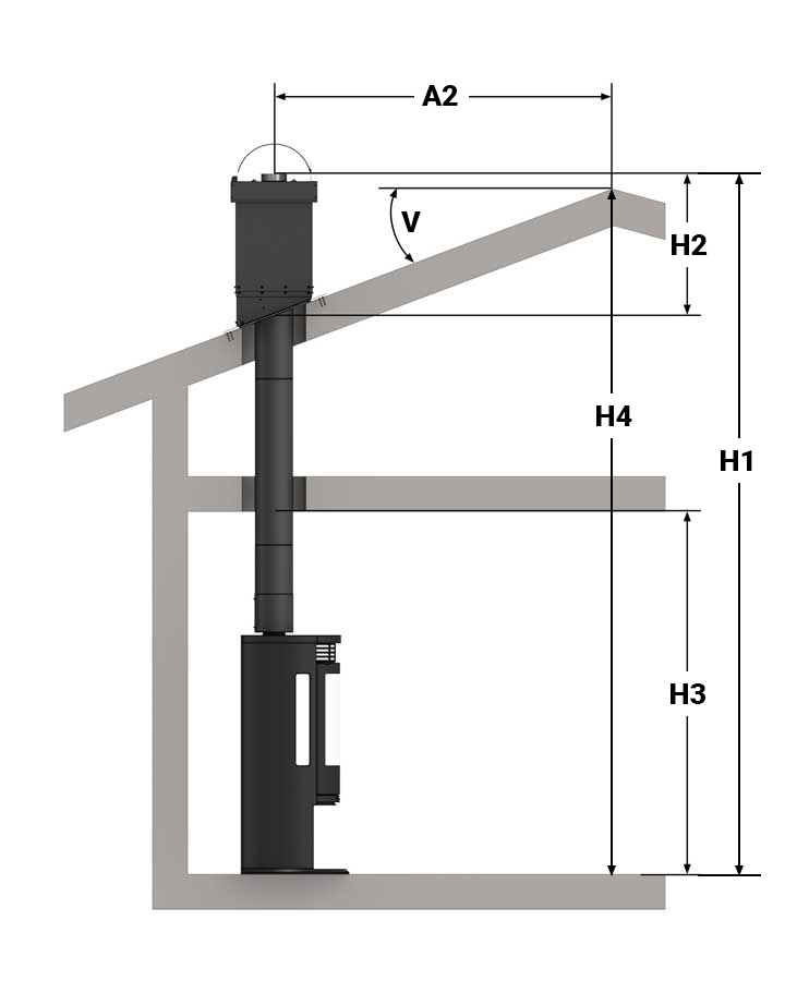 Illustrasjon av toppmontering, helisolert pipe og to etasjer