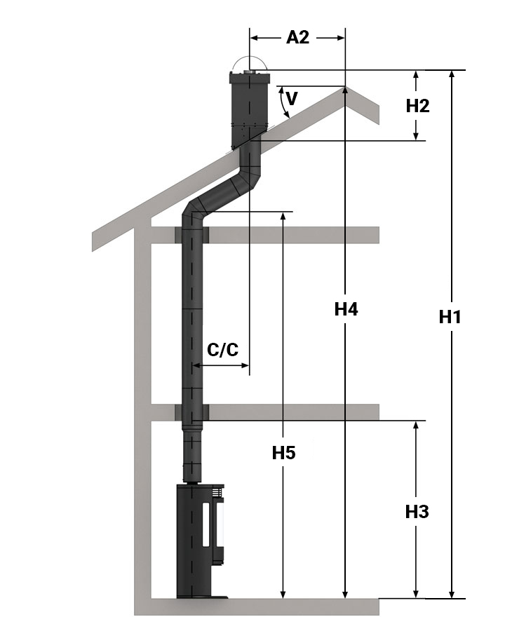 Illustrasjon av toppmontering, helisolert pipe med sideforskyvning og tre etasjer