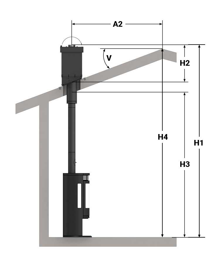 Illustrasjon av toppmontering, uisolert pipe og en etasje