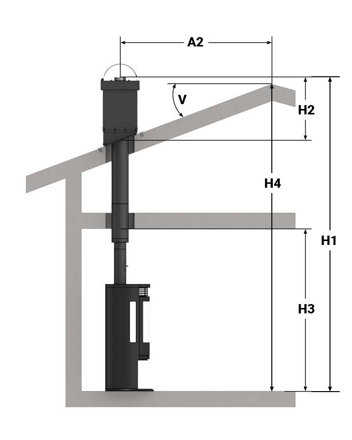 Illustrasjon av toppmontering, uisolert pipe og to etasjer