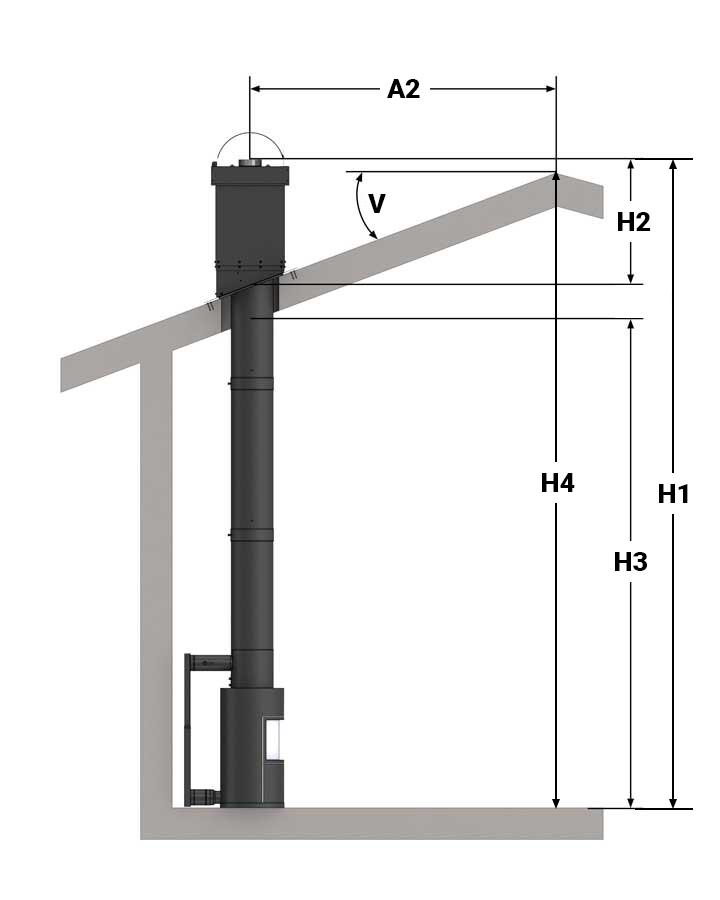 Illustrasjon av toppmontering, ventilert pipe og en etasje