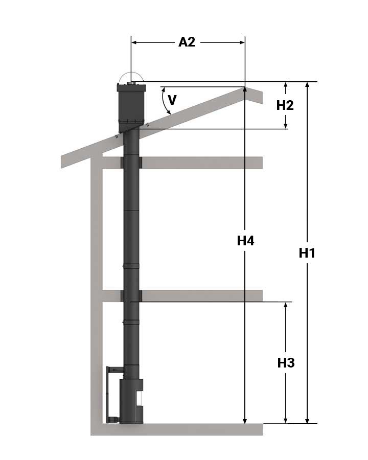 Illustrasjon av toppmontering, ventilert pipe og tre etasjer