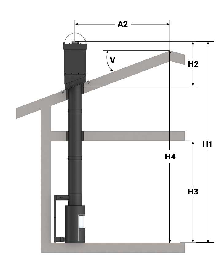 Illustrasjon av toppmontering, ventilert pipe og to etasjer