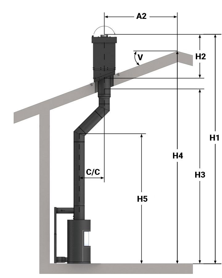 Illustrasjon av toppmontering, ventilert pipe med sideforskyvning og en etasje